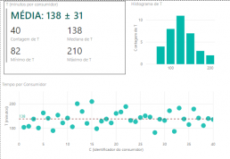 powerBI example image uai